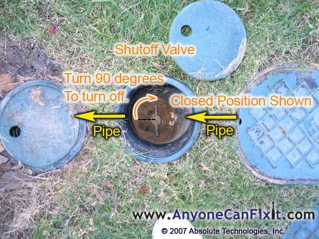 Sprinkler System Main Valve Security Sistems